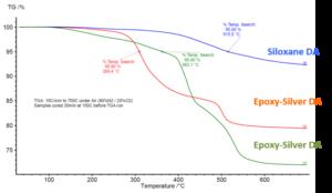 thermal-stability-ida